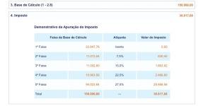 Resultado: Imposto Devido = 30.817,68 reais.