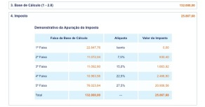 Resultado: Imposto Devido = 25.867,68 reais.
